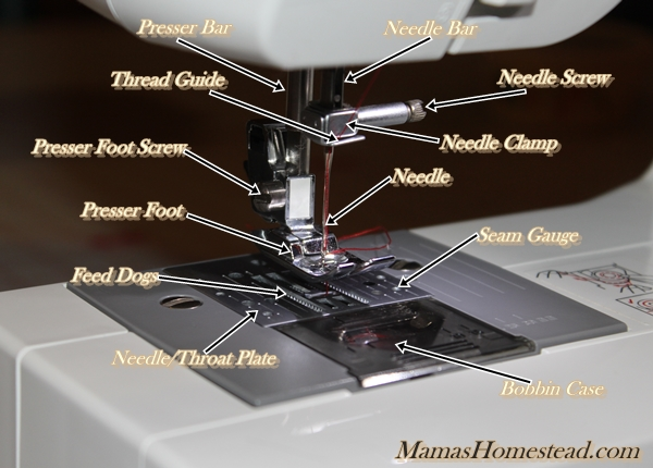 Parts Of A Sewing Machine Mama's Homestead Extraordinary The Parts Of A Sewing Machine